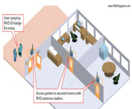 RFID Singapore Access Control Management
